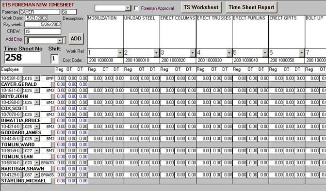 syntegratech off the shelf software etimesheet